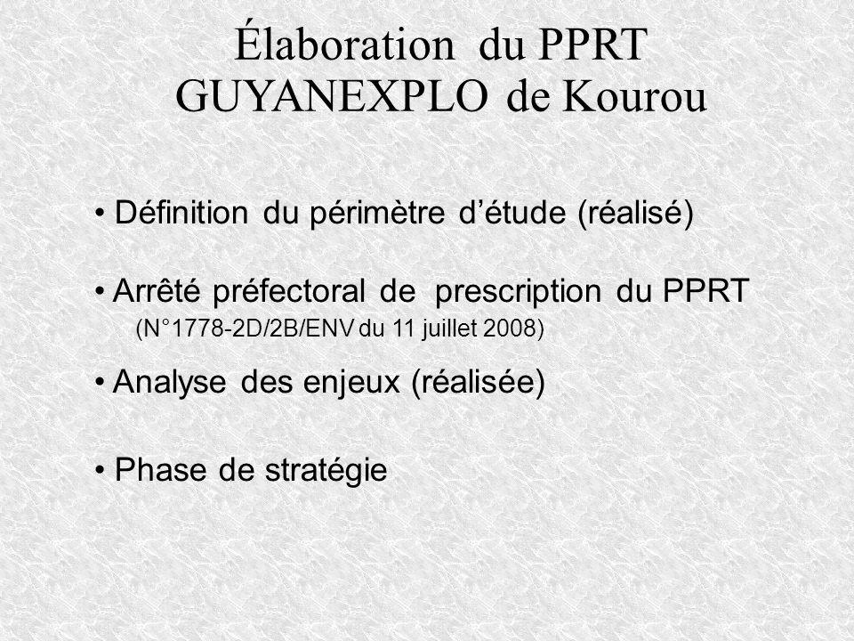 Élaboration du PPRT GUYANEXPLO de Kourou