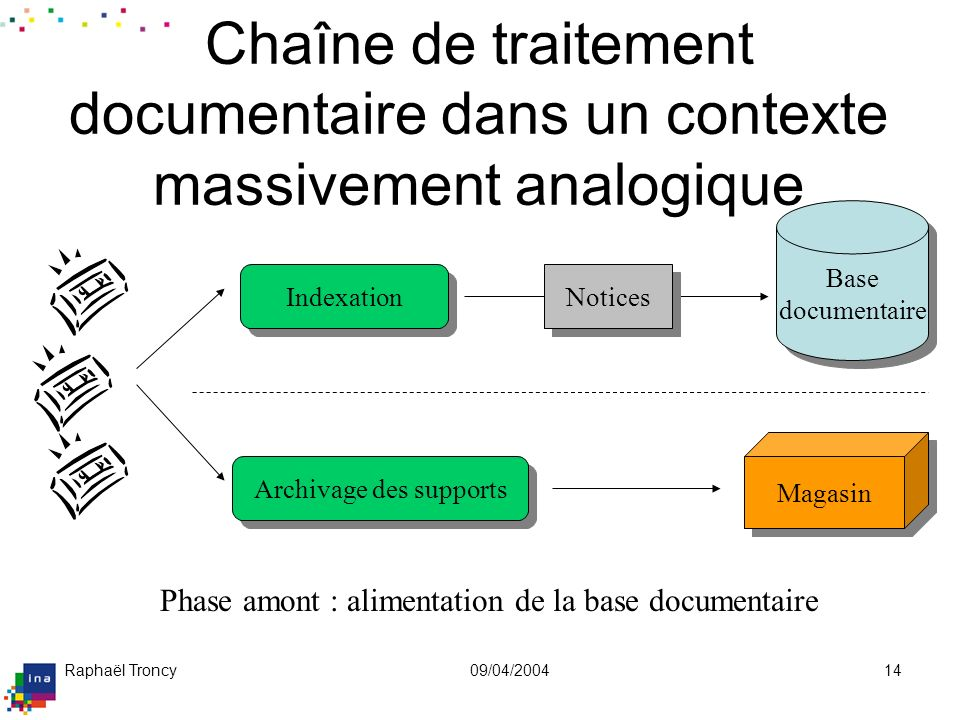 Phase aval: interrogation de la base documentaire
