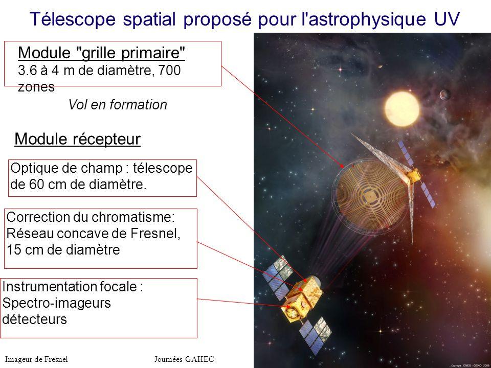 Télescope spatial proposé pour l astrophysique UV