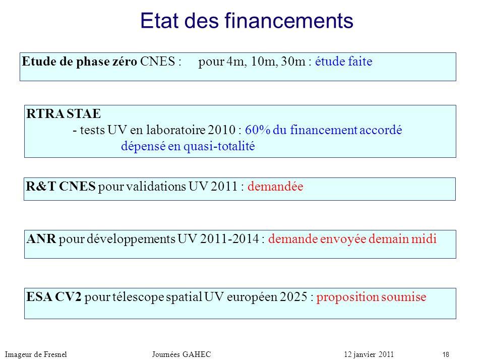 Etat des financements Etude de phase zéro CNES : pour 4m, 10m, 30m : étude faite. RTRA STAE.