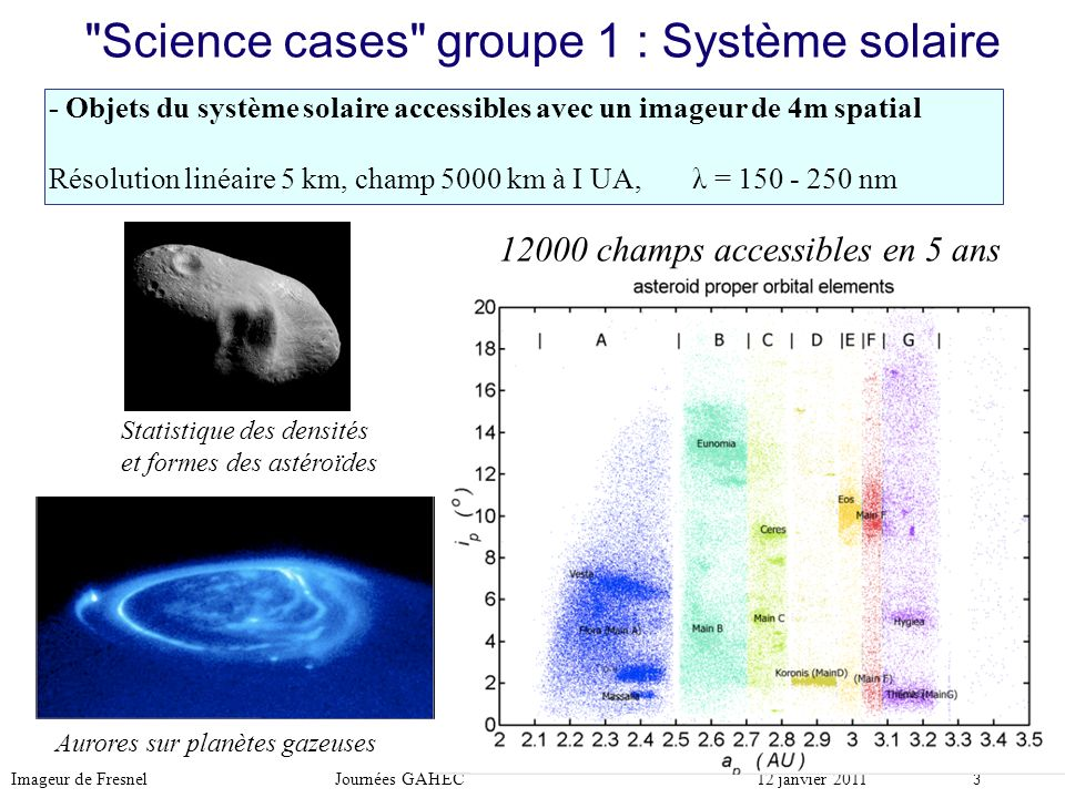Science cases groupe 1 : Système solaire