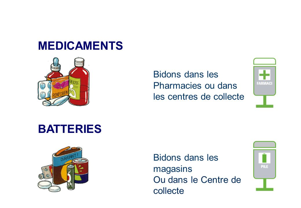 MEDICAMENTS BATTERIES