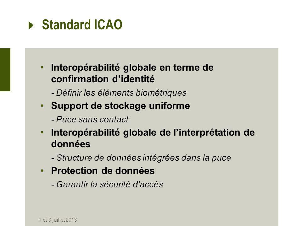 Standard ICAO Interopérabilité globale en terme de confirmation d'identité. Définir les éléments biométriques.