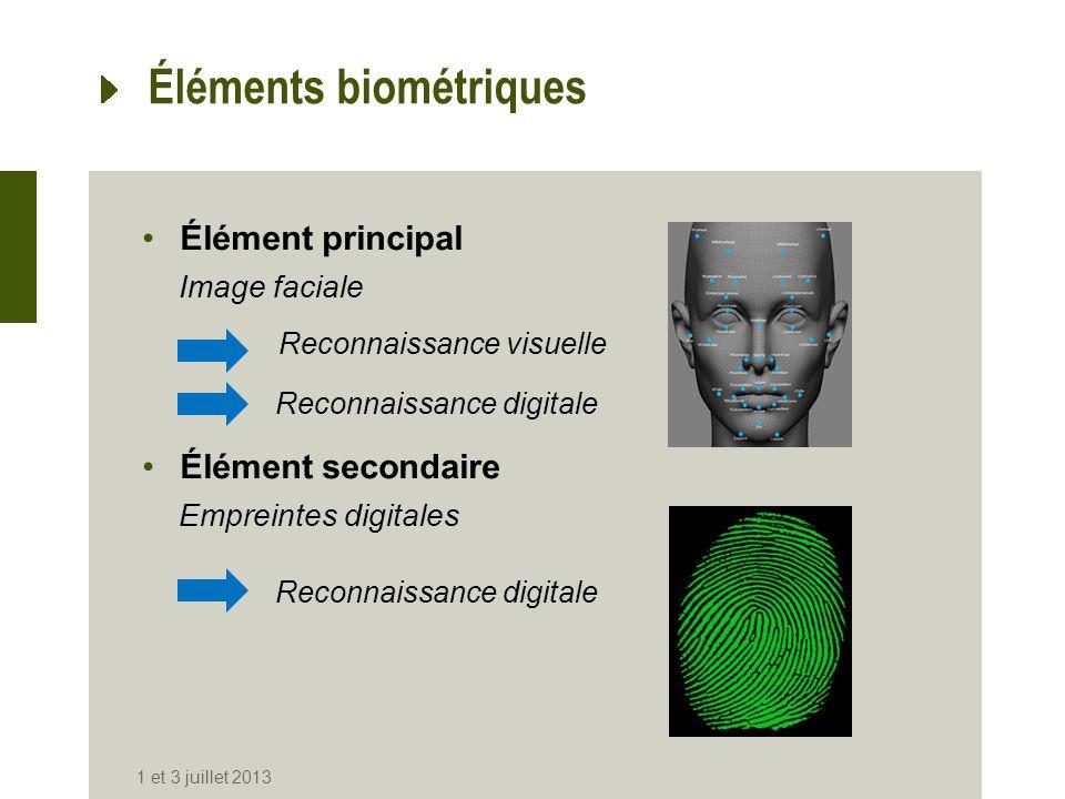 Éléments biométriques