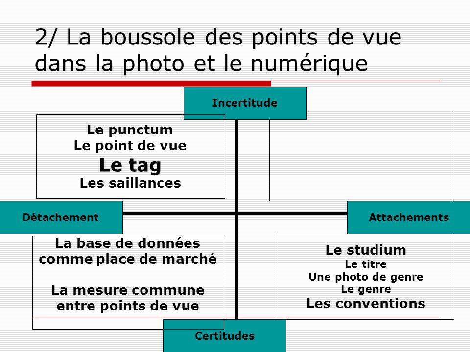 2/ La boussole des points de vue dans la photo et le numérique