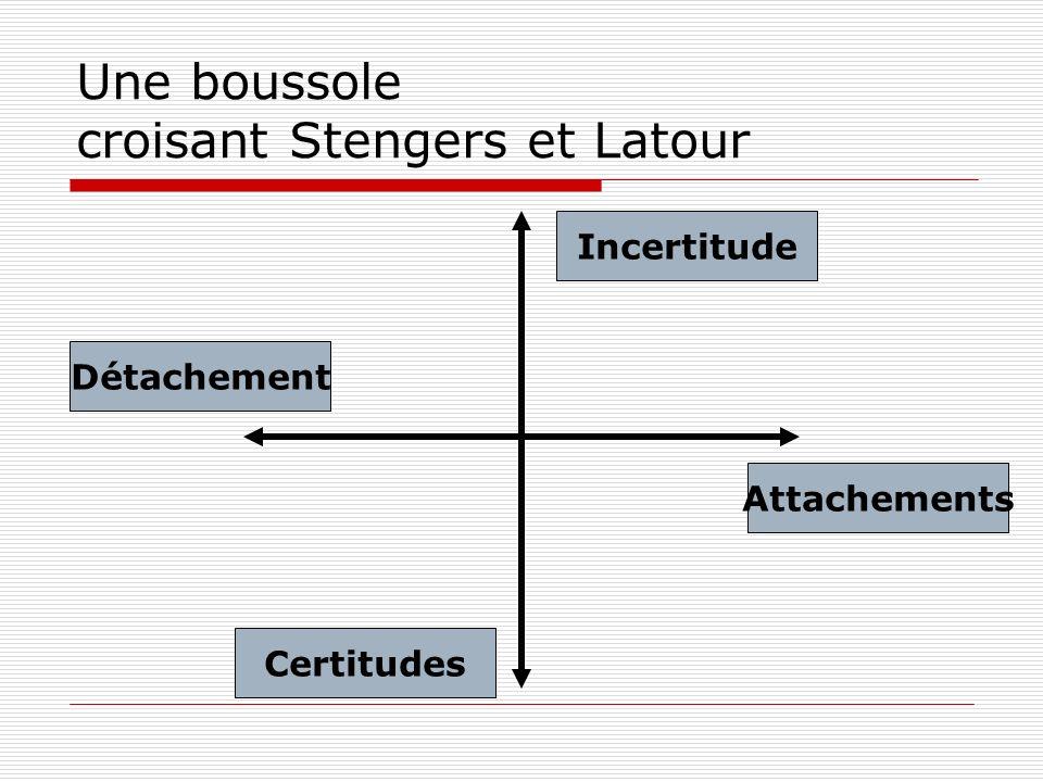 Une boussole croisant Stengers et Latour