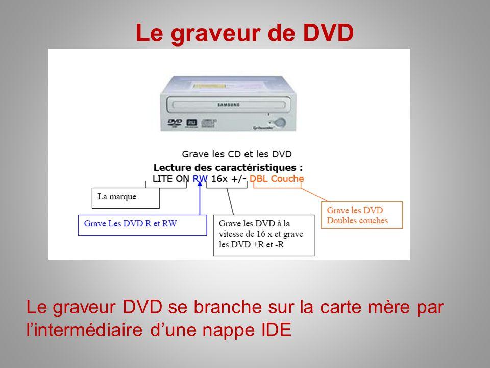 Le graveur de DVD Le graveur DVD se branche sur la carte mère par l'intermédiaire d'une nappe IDE