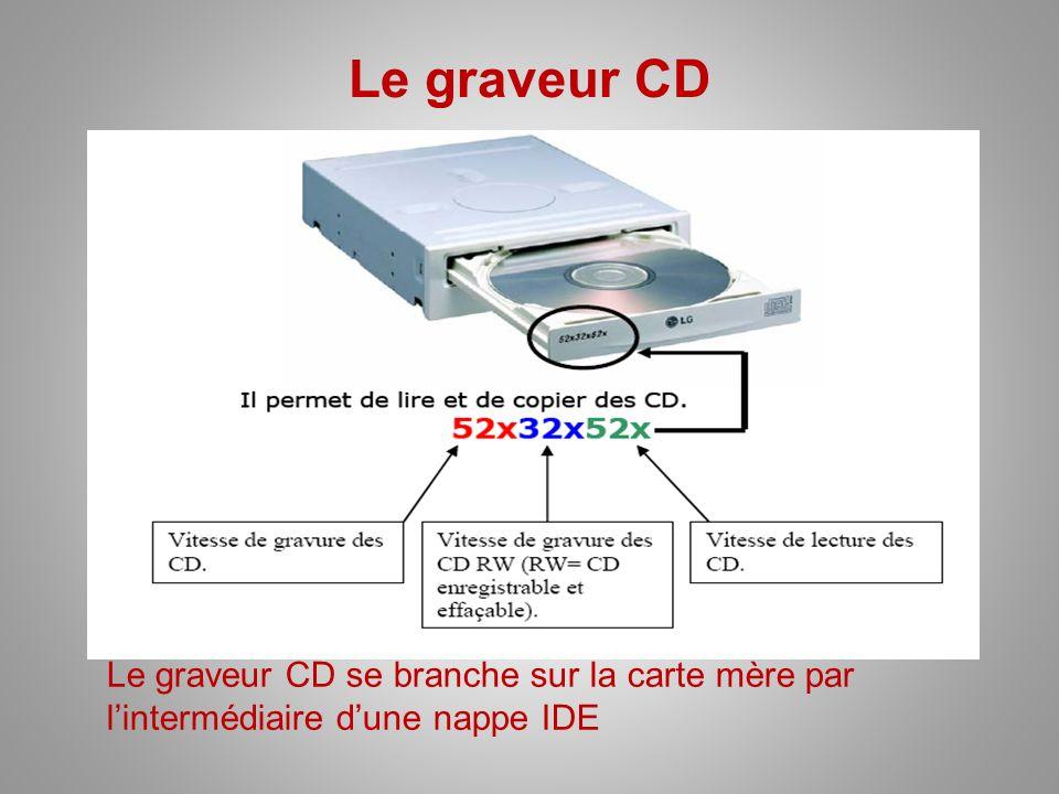 Le graveur CD Le graveur CD se branche sur la carte mère par l'intermédiaire d'une nappe IDE