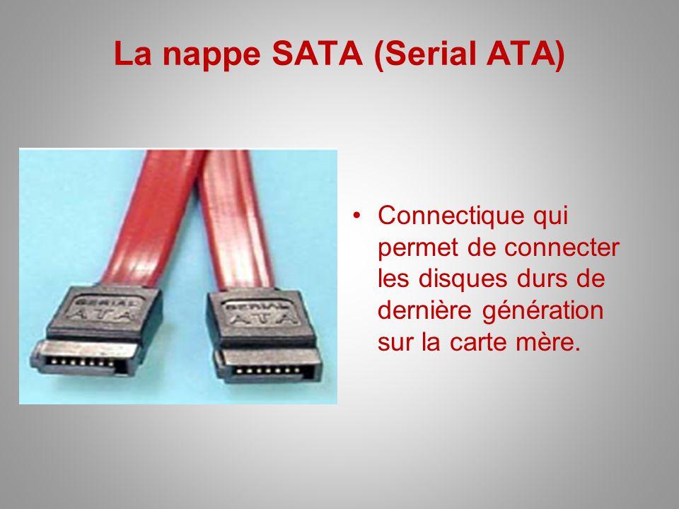 La nappe SATA (Serial ATA)