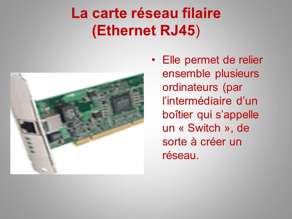La carte réseau filaire (Ethernet RJ45)