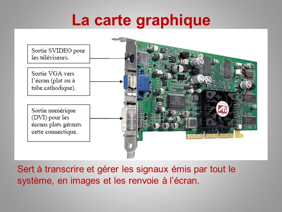 La carte graphique Sert à transcrire et gérer les signaux émis par tout le système, en images et les renvoie à l'écran.
