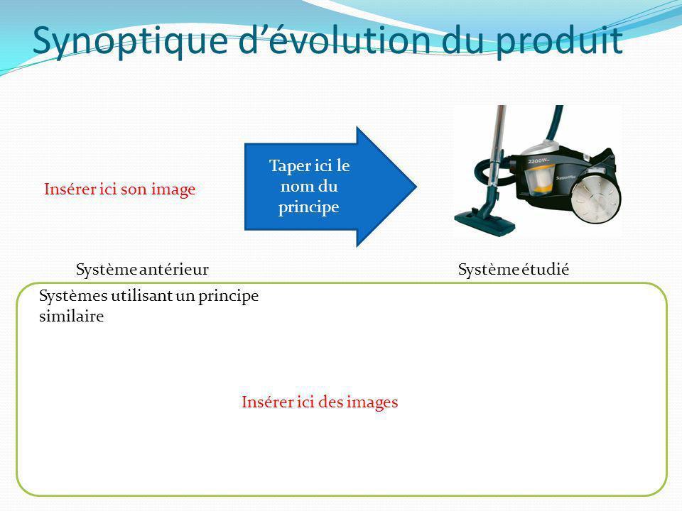Synoptique d'évolution du produit