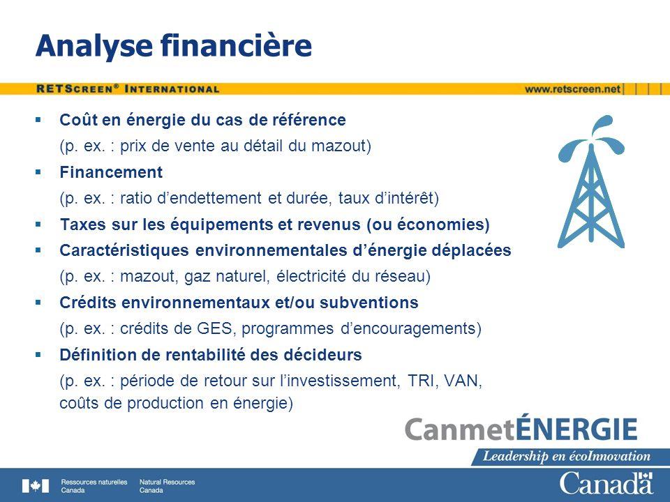 Analyse financière Coût en énergie du cas de référence