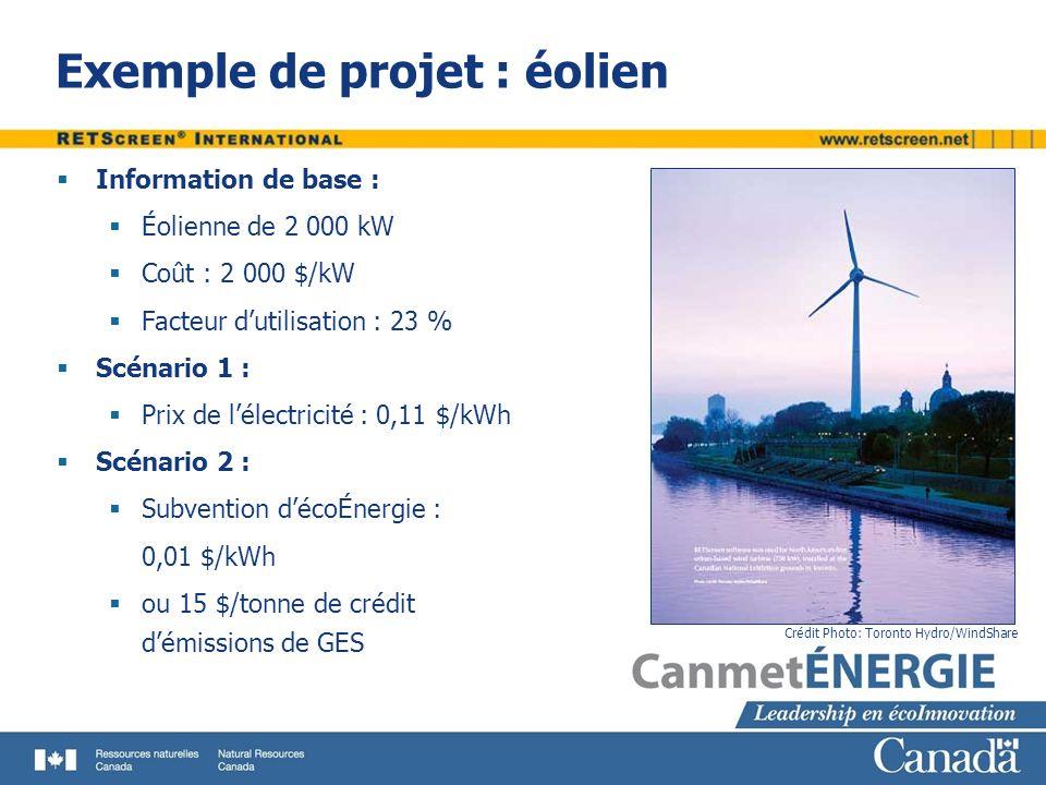 Exemple de projet : éolien