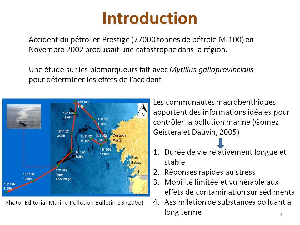 Introduction Accident du pétrolier Prestige (77000 tonnes de pétrole M-100) en Novembre 2002 produisait une catastrophe dans la région.