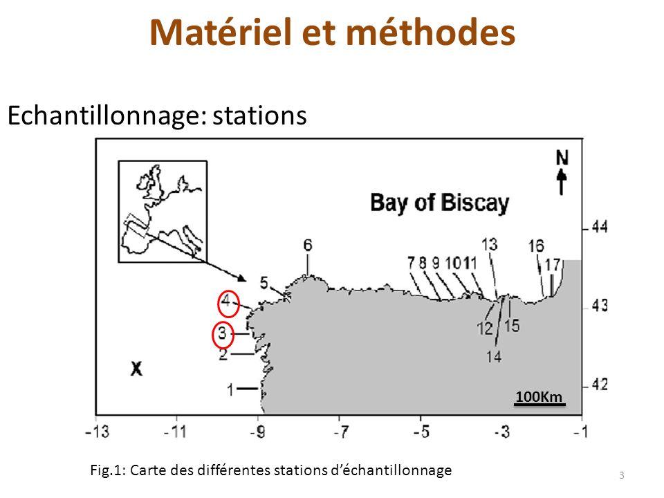 Matériel et méthodes Echantillonnage: stations 100Km