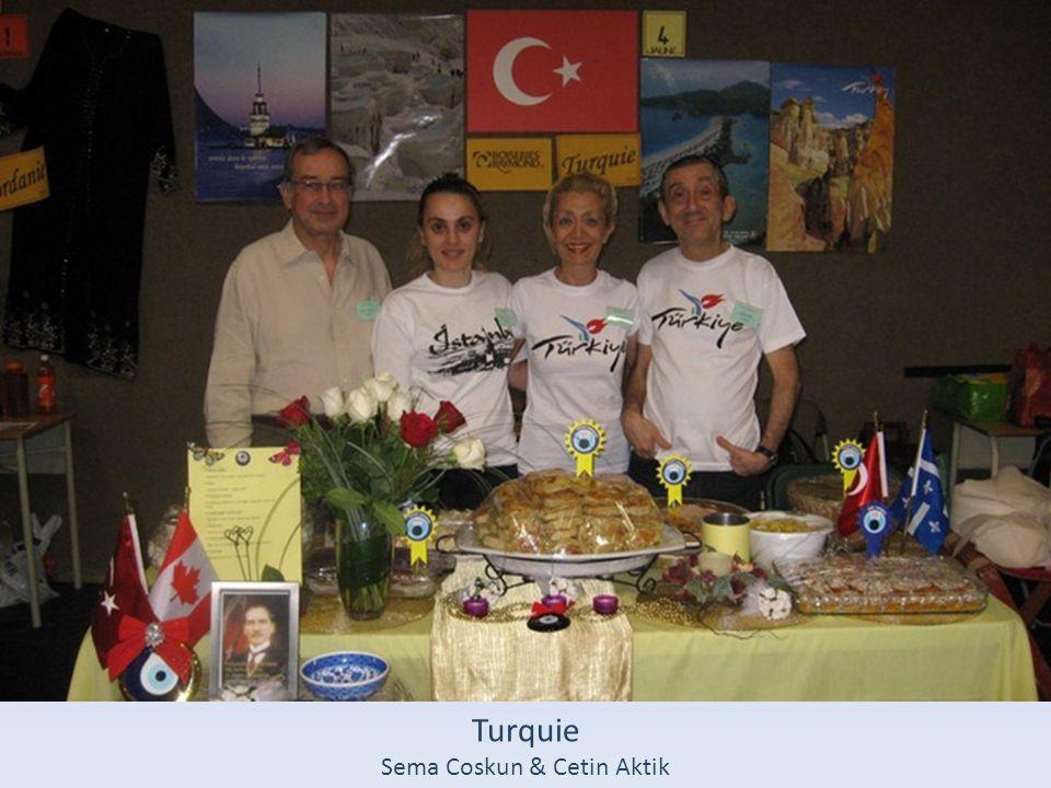 Sema Coskun & Cetin Aktik