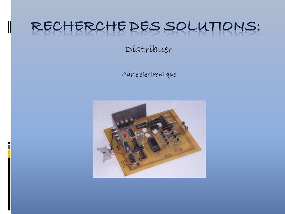 Recherche des solutions: