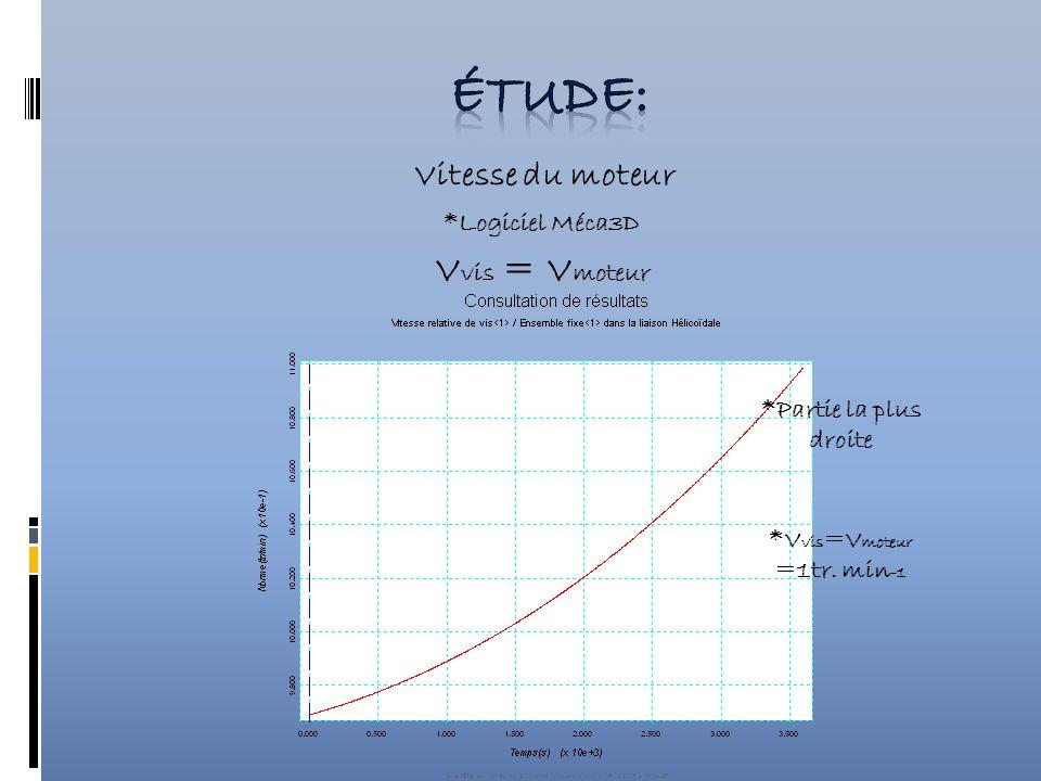 étude: Vvis = Vmoteur Vitesse du moteur *Logiciel Méca3D