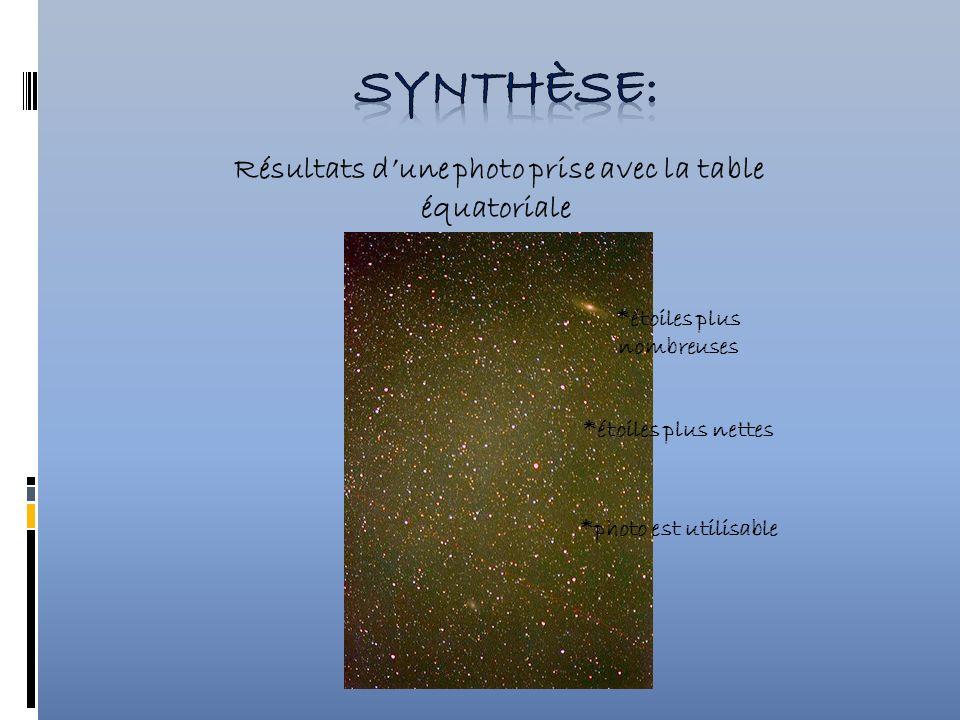 Synthèse: Résultats d'une photo prise avec la table équatoriale