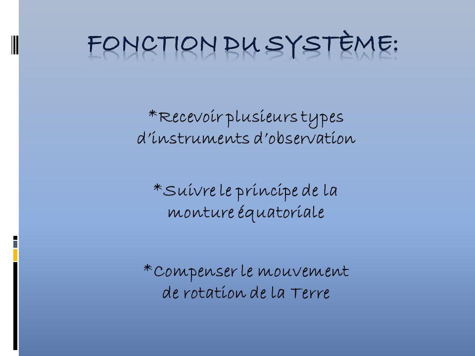 Fonction du système: *Recevoir plusieurs types d'instruments d'observation. *Suivre le principe de la monture équatoriale.
