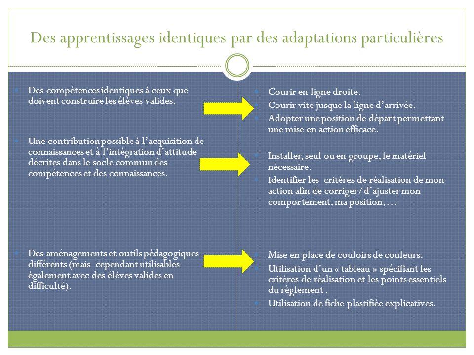 Des apprentissages identiques par des adaptations particulières