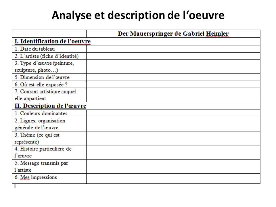 Analyse et description de l'oeuvre