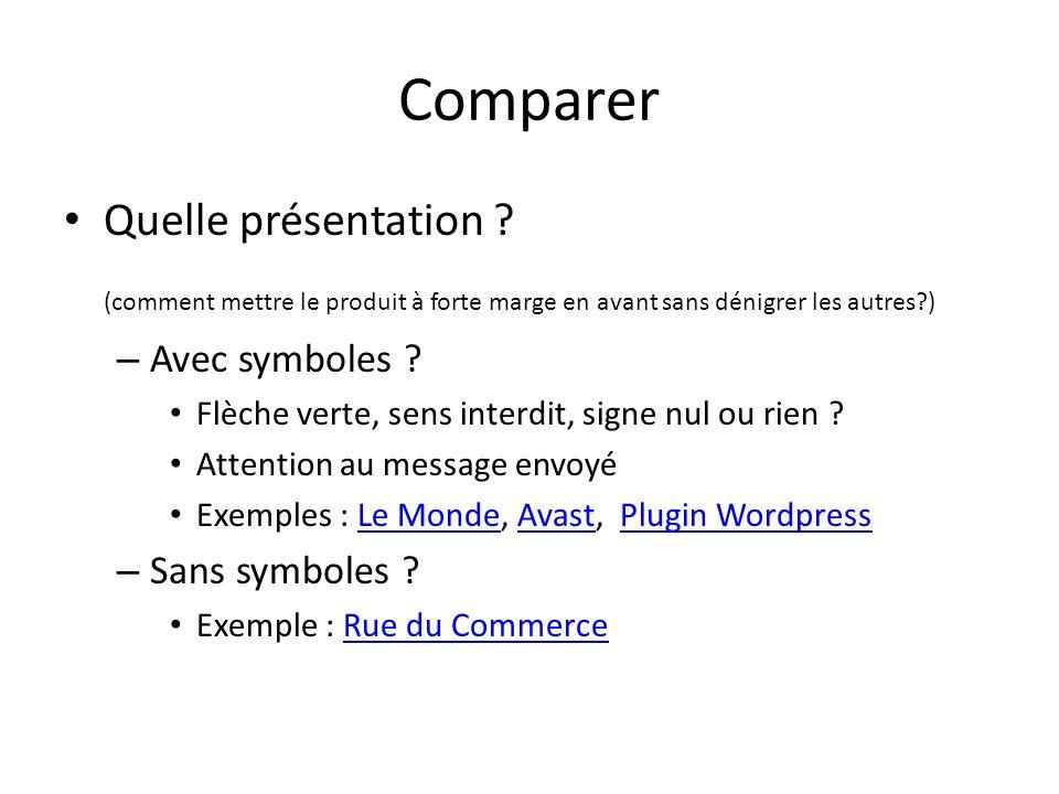 Comparer Quelle présentation (comment mettre le produit à forte marge en avant sans dénigrer les autres )