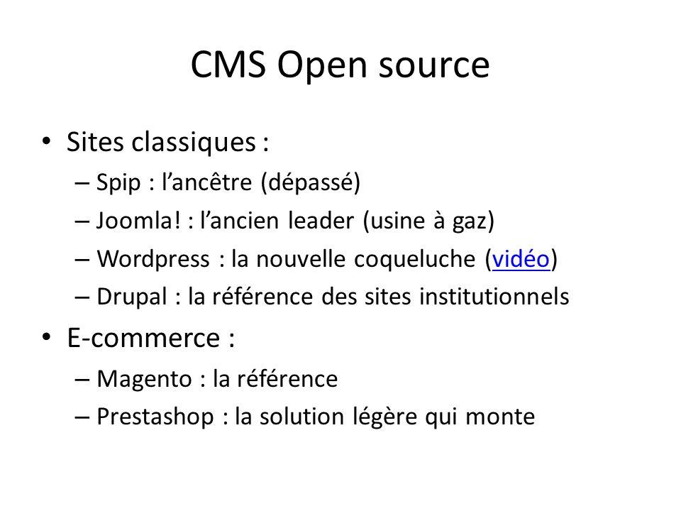 CMS Open source Sites classiques : E-commerce :