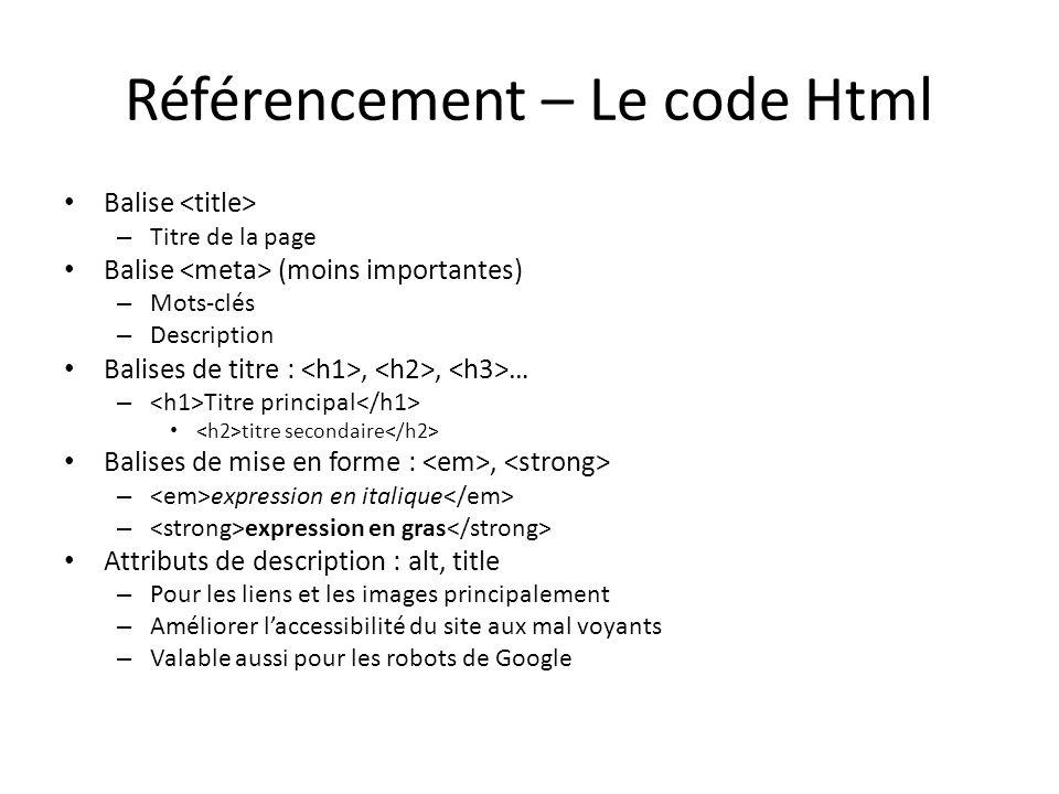 Référencement – Le code Html
