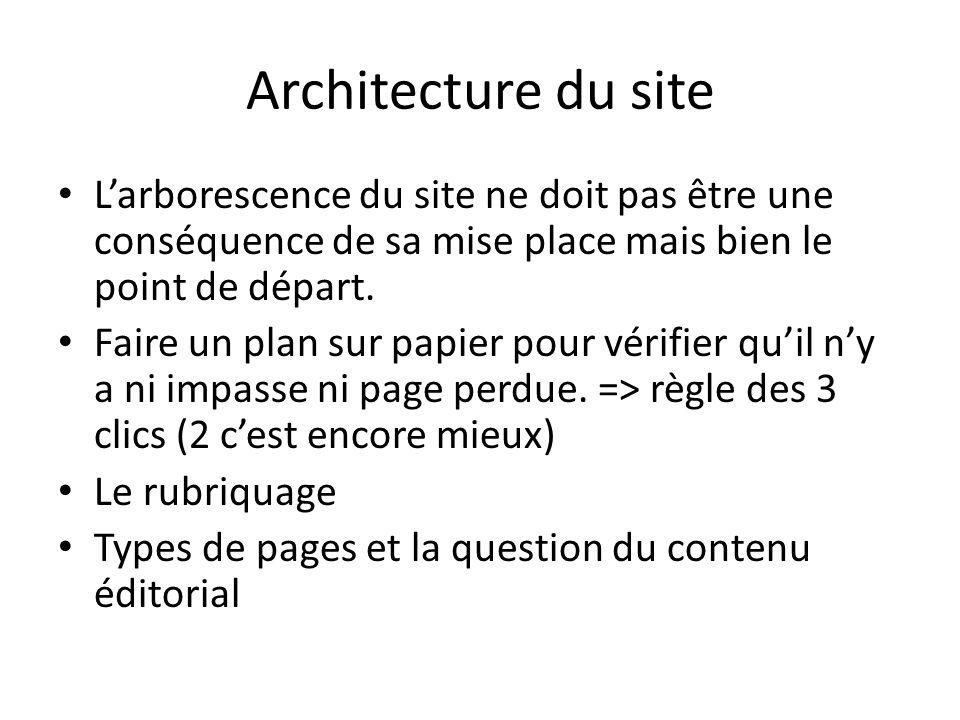 Architecture du site L'arborescence du site ne doit pas être une conséquence de sa mise place mais bien le point de départ.
