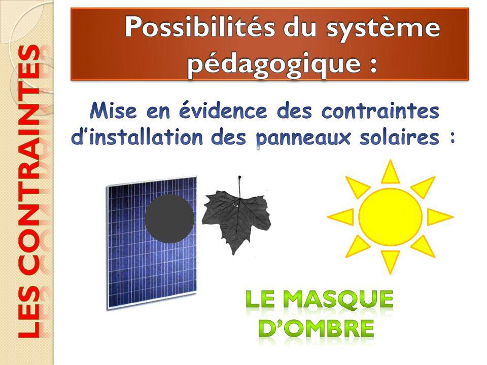 Possibilités du système pédagogique :