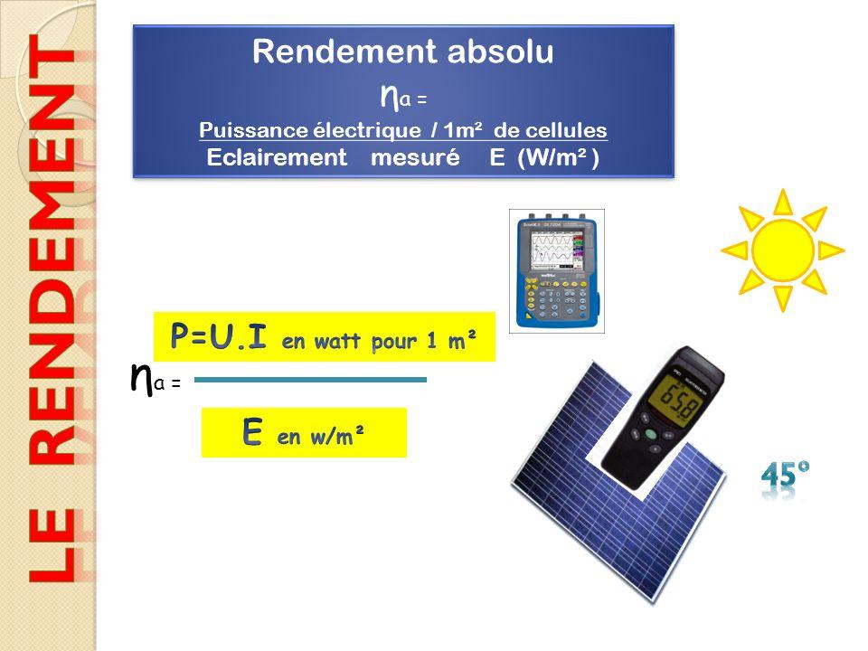Puissance électrique / 1m² de cellules Eclairement mesuré E (W/m² )