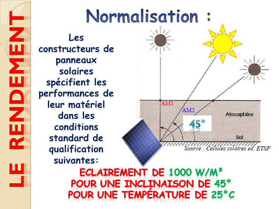 pour une inclinaison de 45° pour une température de 25°C