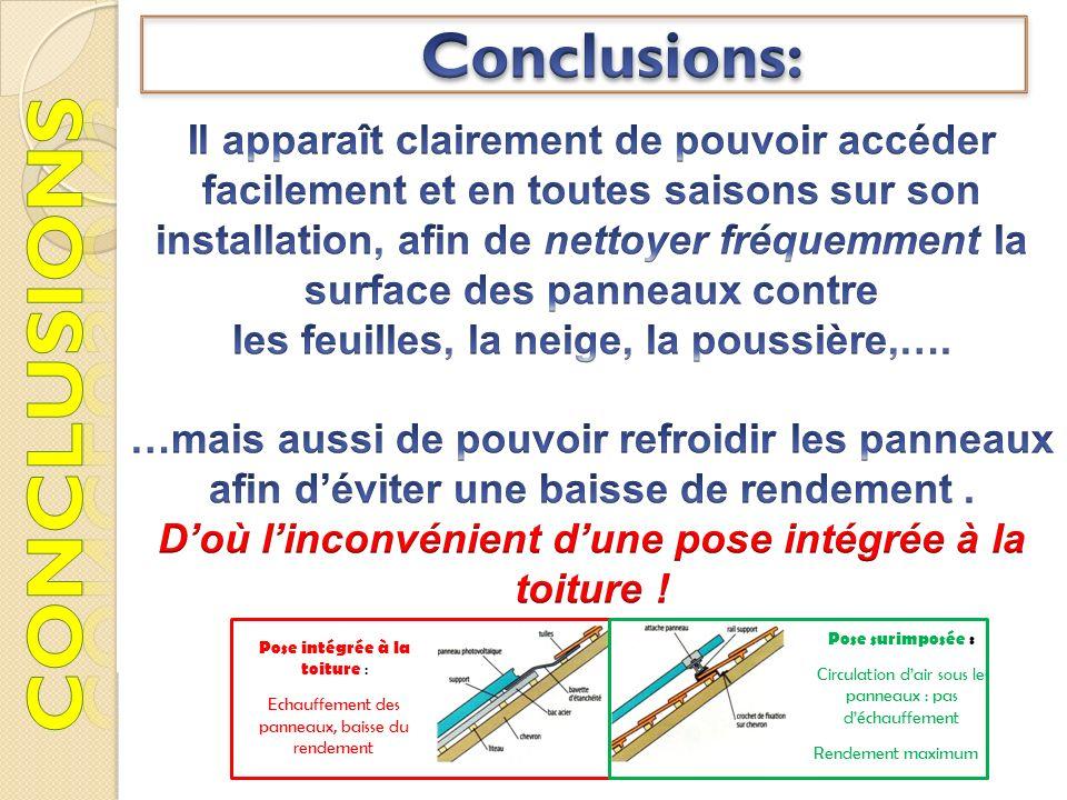 Conclusions Conclusions: