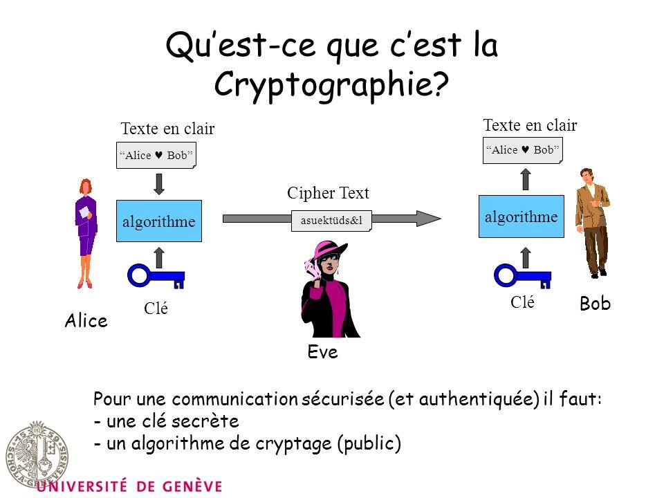 Qu'est-ce que c'est la Cryptographie