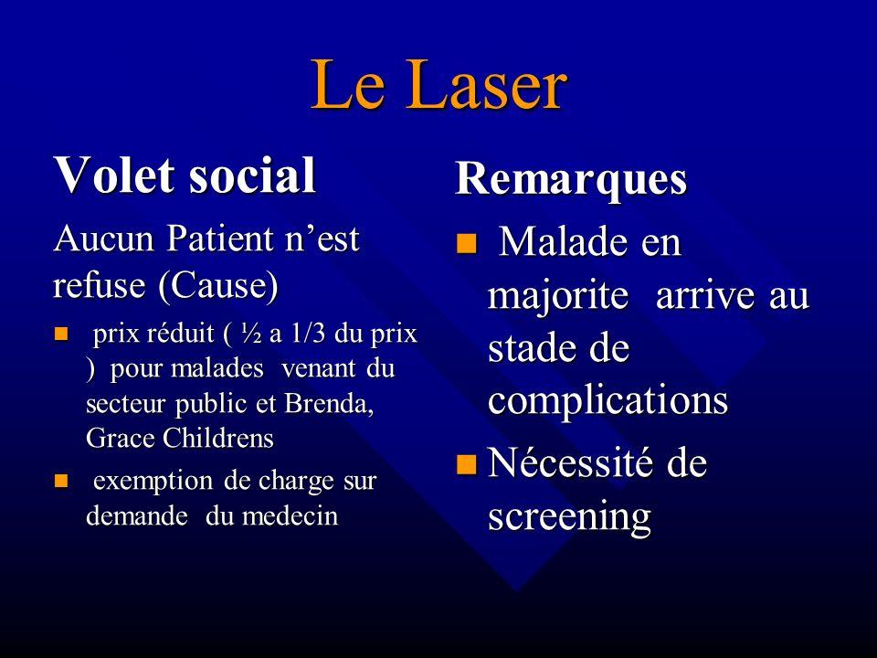 Le Laser Volet social Remarques