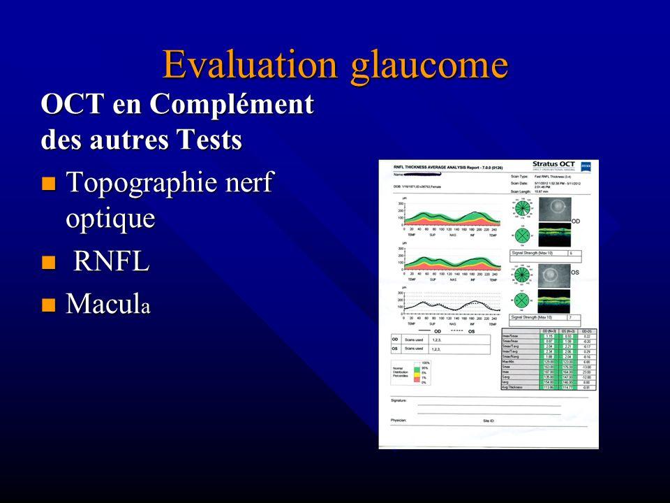 Evaluation glaucome OCT en Complément des autres Tests