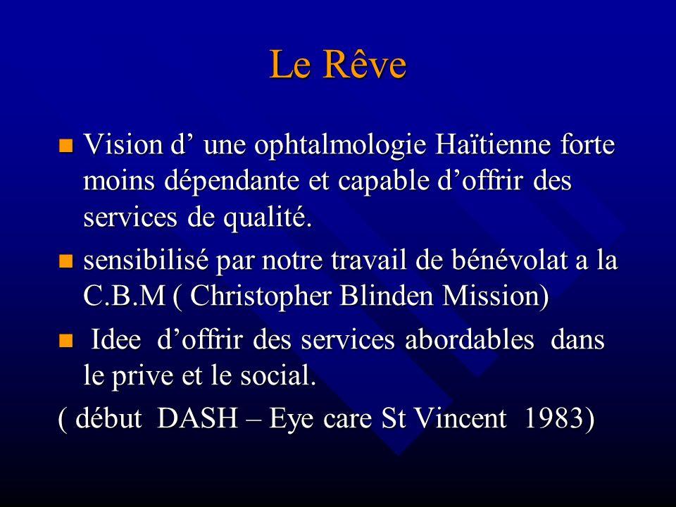 Le Rêve Vision d' une ophtalmologie Haïtienne forte moins dépendante et capable d'offrir des services de qualité.