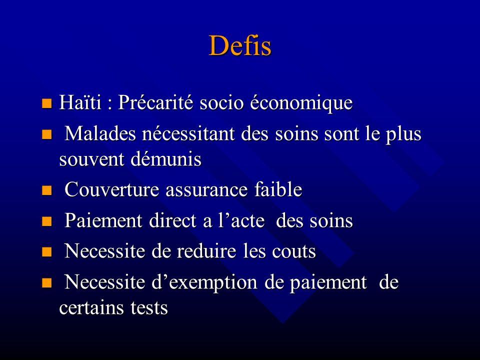 Defis Haïti : Précarité socio économique