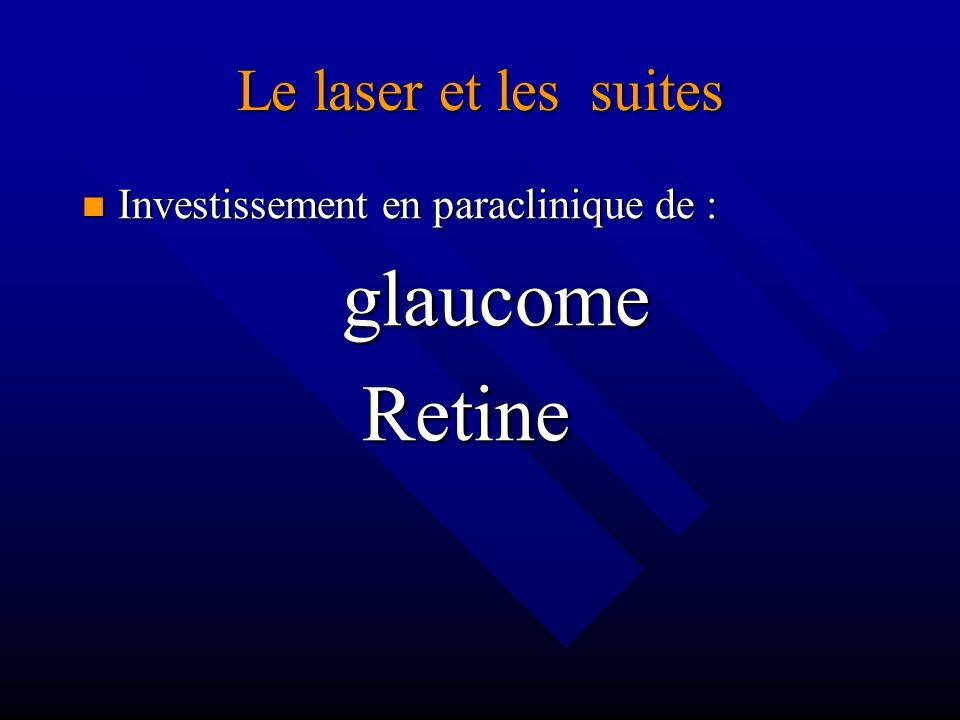 glaucome Retine Le laser et les suites