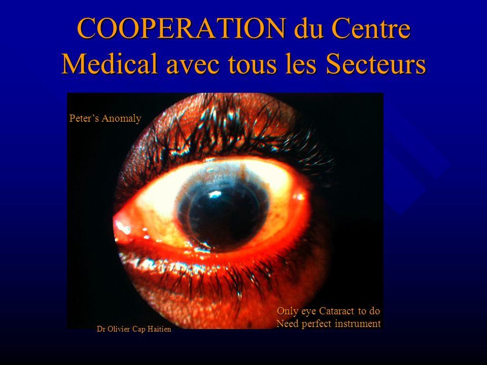 COOPERATION du Centre Medical avec tous les Secteurs