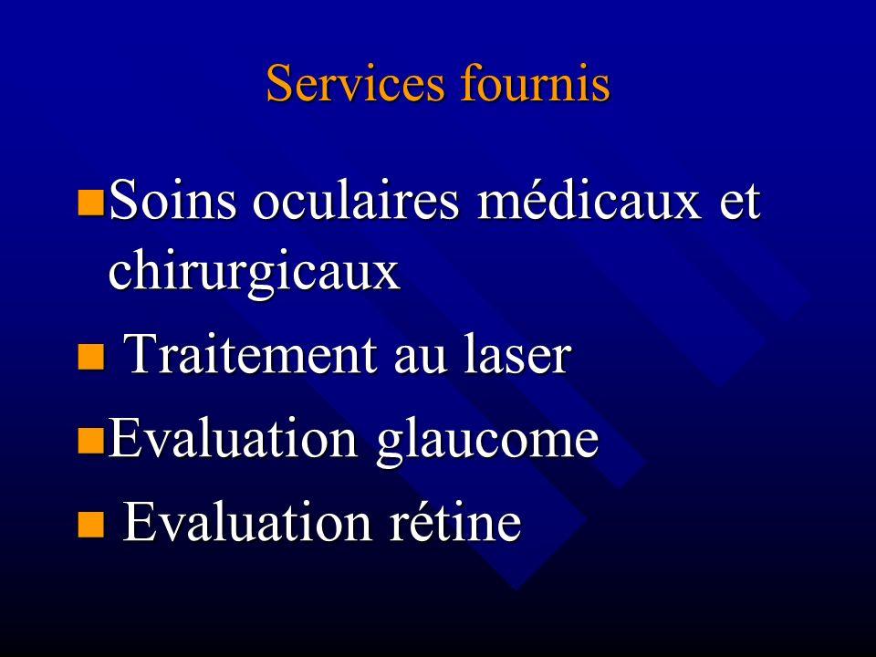 Soins oculaires médicaux et chirurgicaux Traitement au laser