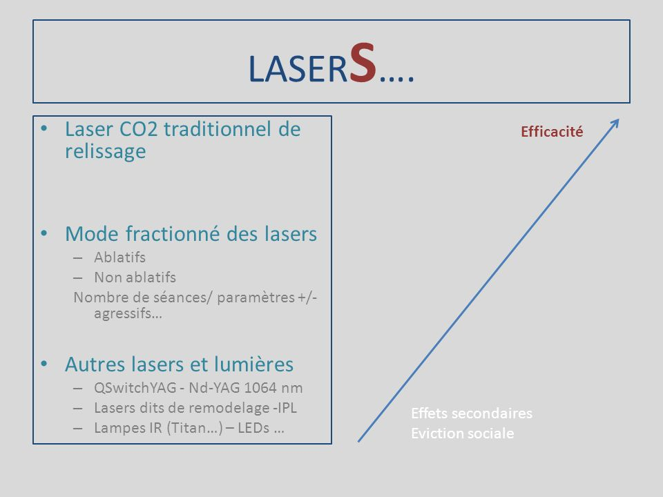 LASERS…. Laser CO2 traditionnel de relissage