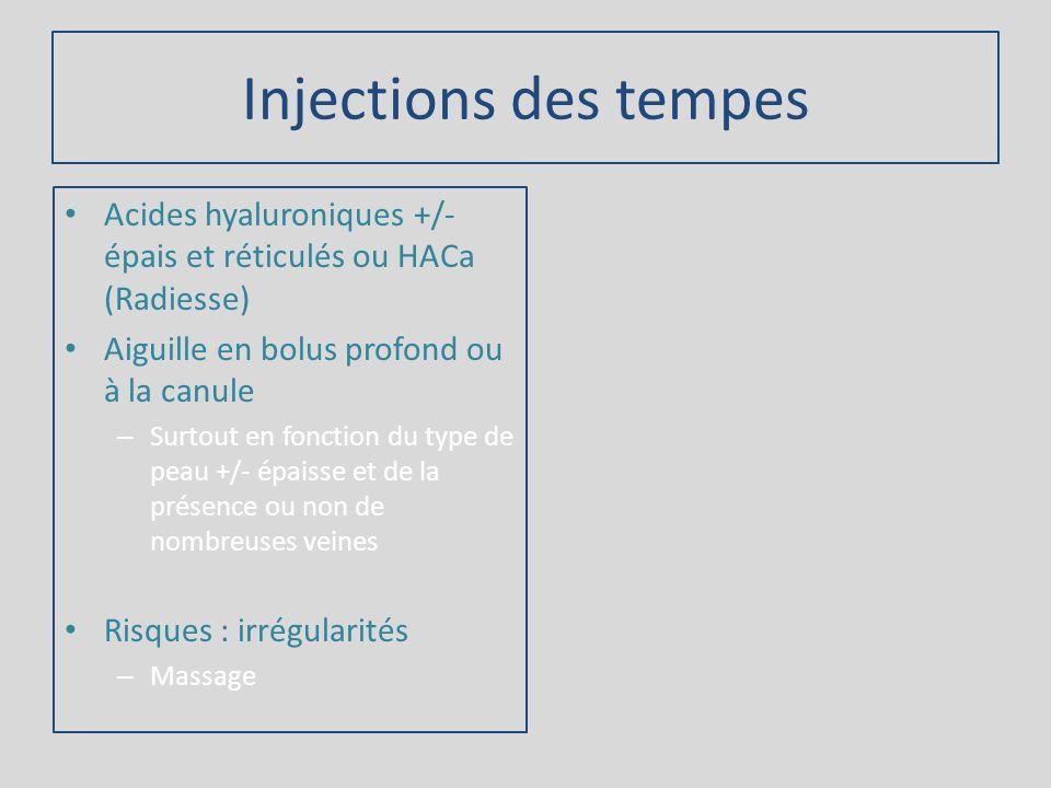 Injections des tempes Acides hyaluroniques +/- épais et réticulés ou HACa (Radiesse) Aiguille en bolus profond ou à la canule.