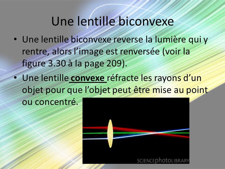 Une lentille biconvexe