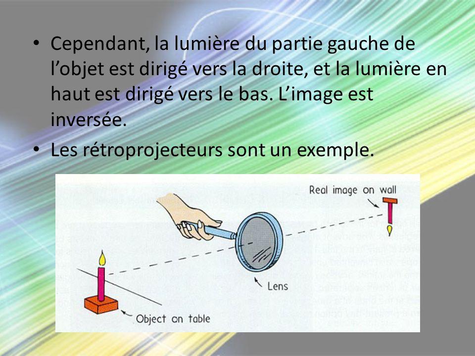 Cependant, la lumière du partie gauche de l'objet est dirigé vers la droite, et la lumière en haut est dirigé vers le bas. L'image est inversée.