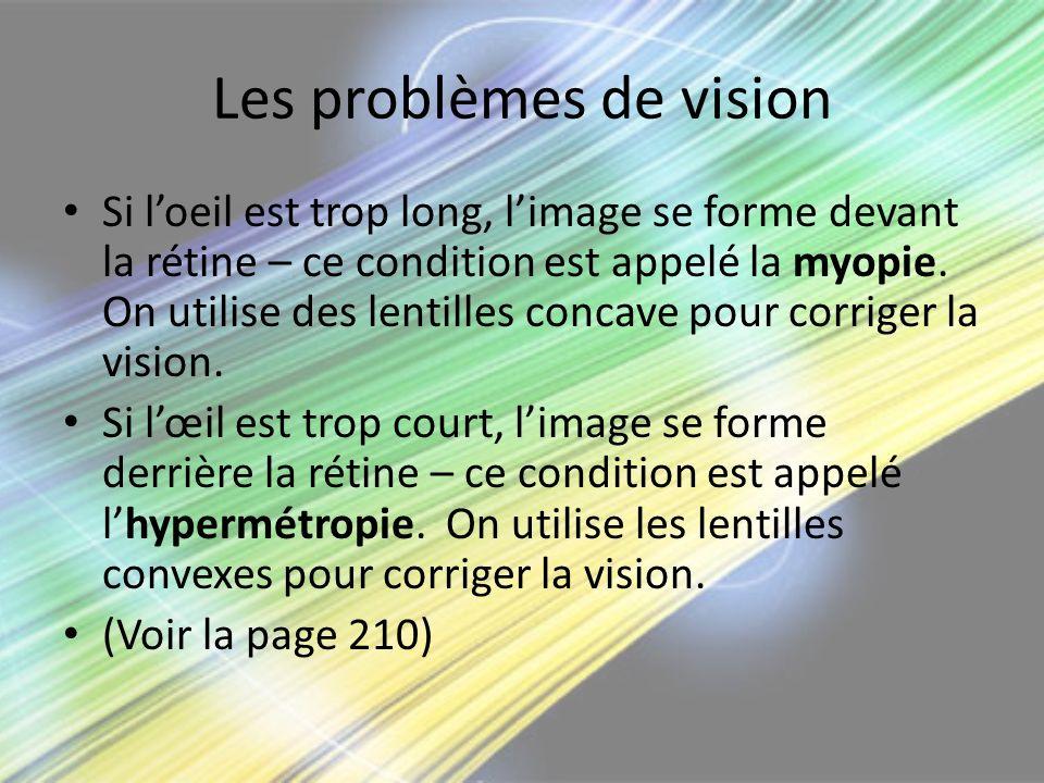 Les problèmes de vision