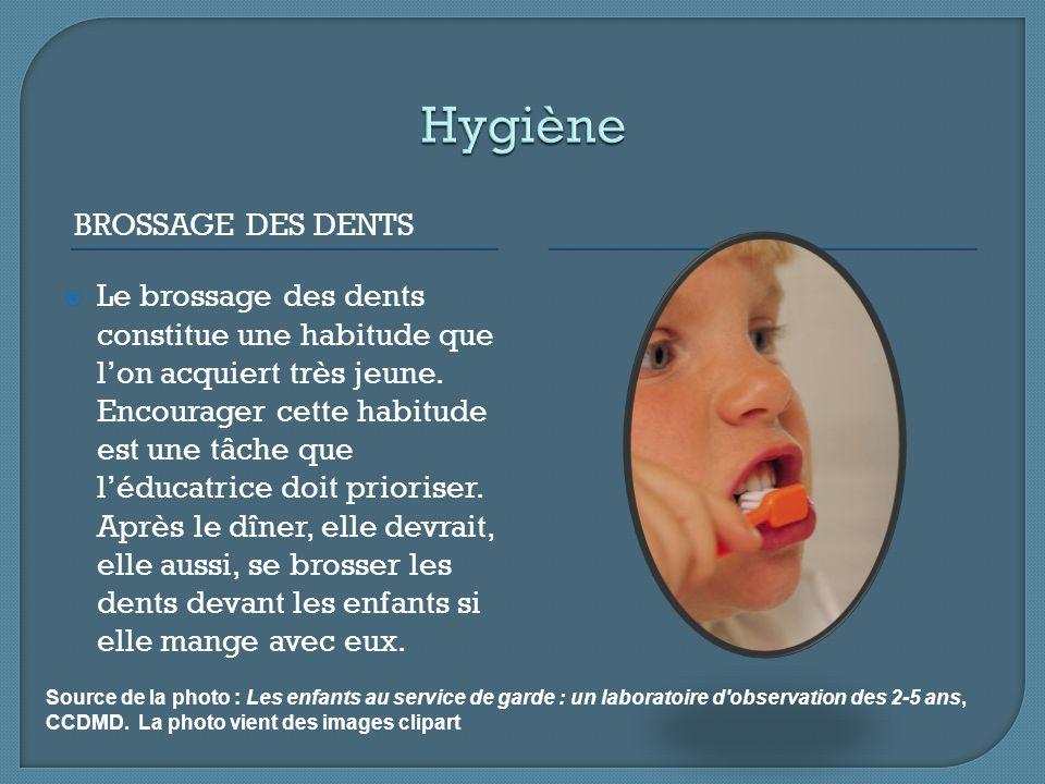 Hygiène Brossage des dents