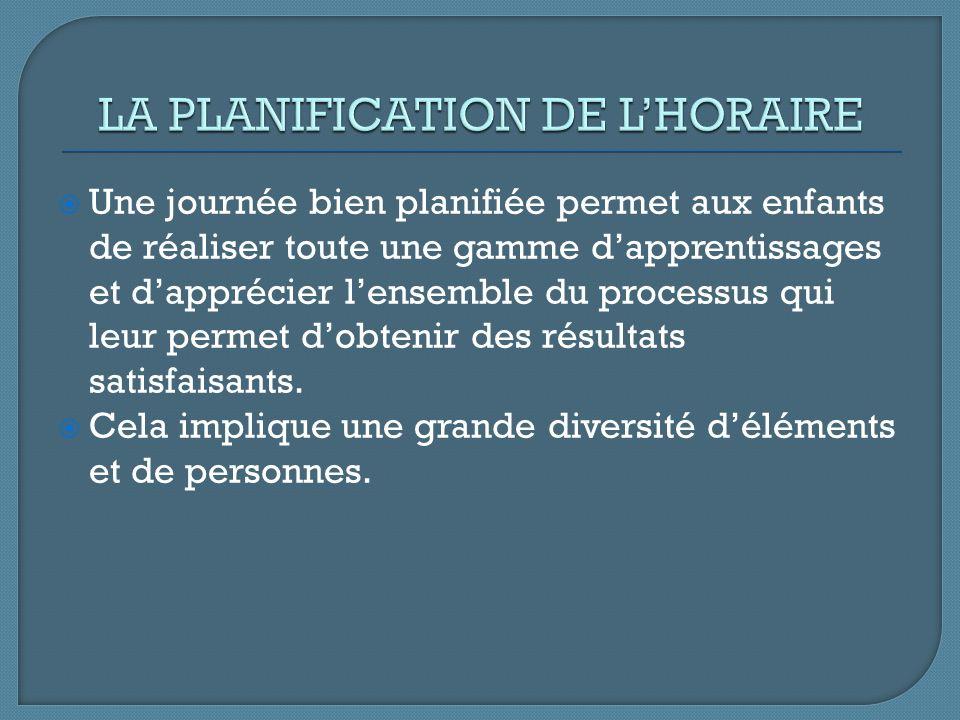 LA PLANIFICATION DE L'HORAIRE